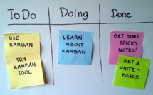 Using kanban board to visualize your work