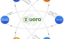 Zuora get additional funding of $115M